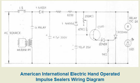 Electrical Wiring Information For North America Free Knowledge